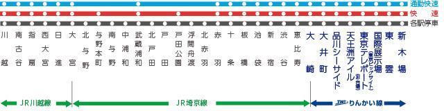 JR東日本:駅構内図(新木場駅) - jreast.co.jp