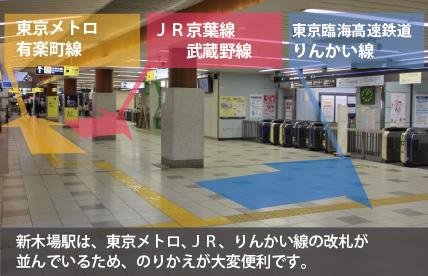 構内図 | 新木場駅/Y24 | 東京メトロ
